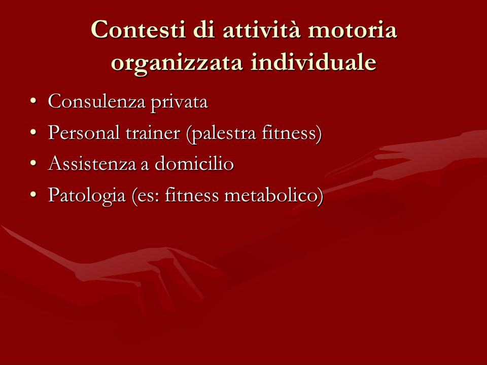 Contesti di attività motoria organizzata individuale