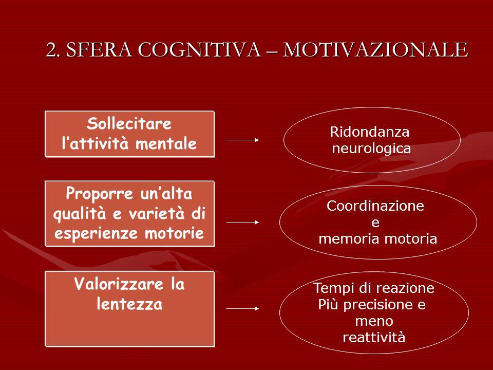 2. SFERA COGNITIVA – MOTIVAZIONALE