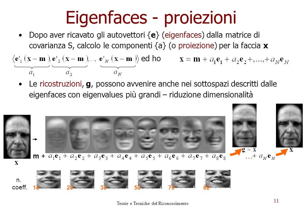 Eigenfaces - proiezioni