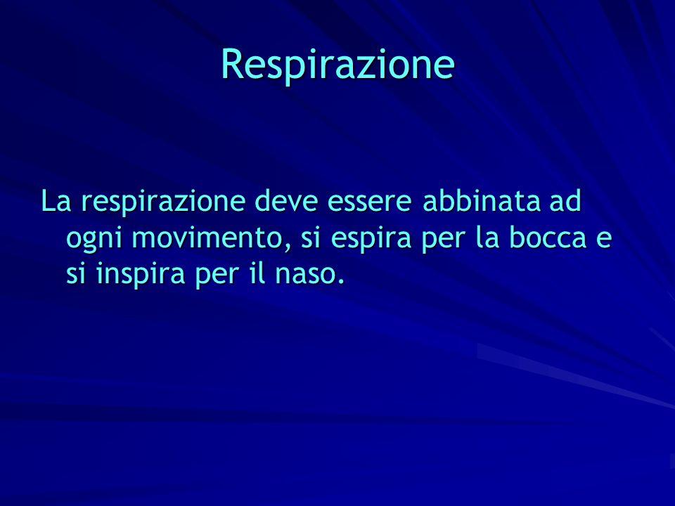 Respirazione La respirazione deve essere abbinata ad ogni movimento, si espira per la bocca e si inspira per il naso.