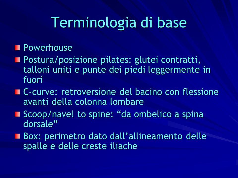 Terminologia di base Powerhouse