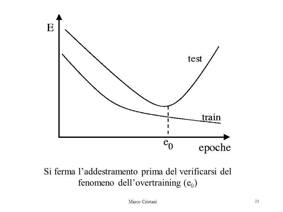 Si ferma l'addestramento prima del verificarsi del fenomeno dell'overtraining (e0)