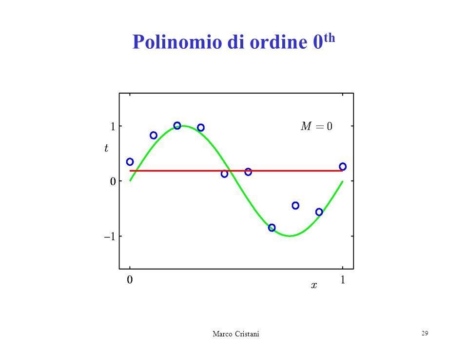 Polinomio di ordine 0th Marco Cristani