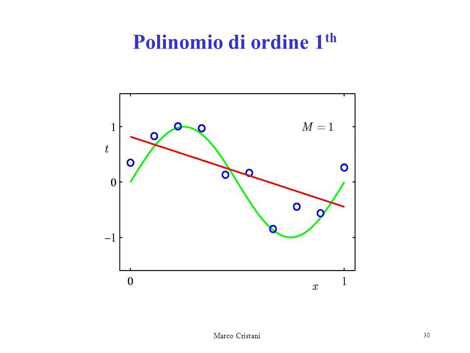Polinomio di ordine 1th Marco Cristani