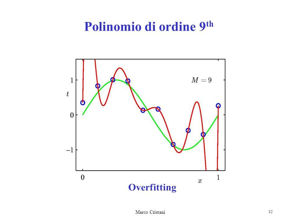 Polinomio di ordine 9th Overfitting Marco Cristani