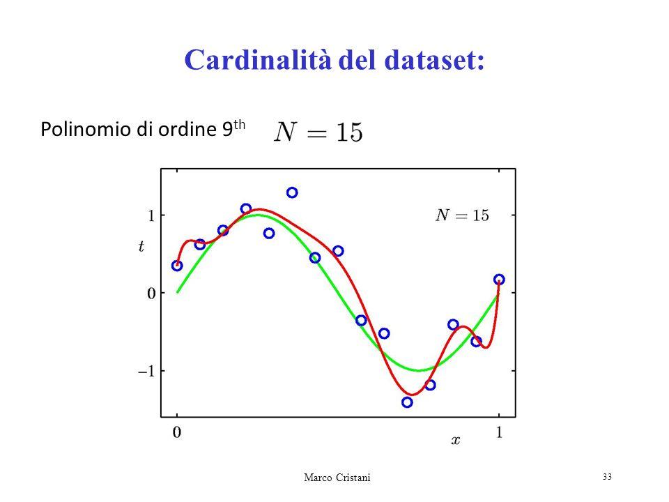 Cardinalità del dataset: