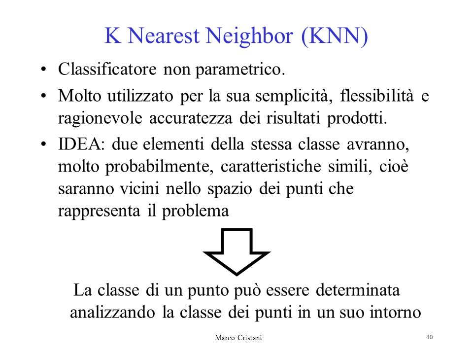 K Nearest Neighbor (KNN)