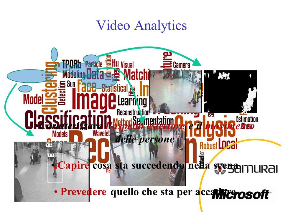 Video AnalyticsCaratterizzare l'aspetto esteriore e il movimento delle persone. Capire cosa sta succedendo nella scena.