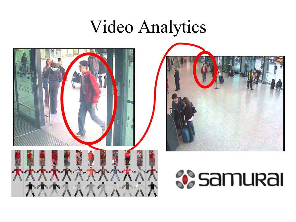 Video Analytics outside!