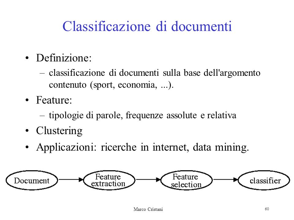 Classificazione di documenti