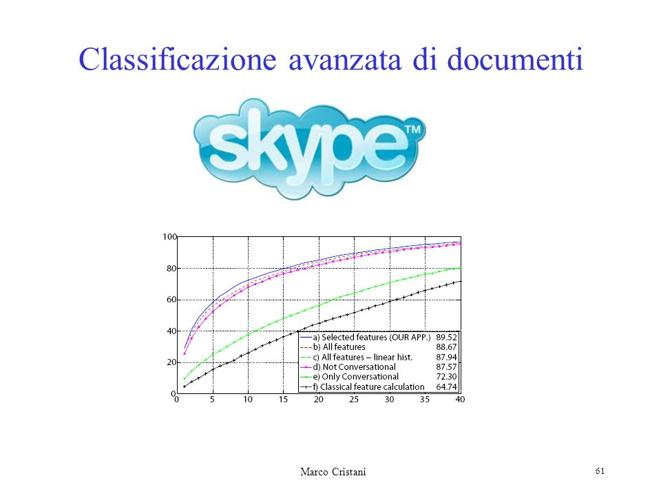 Classificazione avanzata di documenti