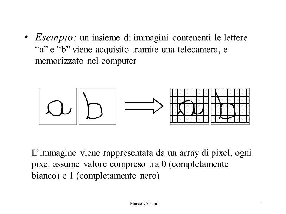 Esempio: un insieme di immagini contenenti le lettere a e b viene acquisito tramite una telecamera, e memorizzato nel computer