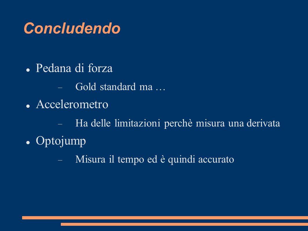 Concludendo Pedana di forza Accelerometro Optojump Gold standard ma …