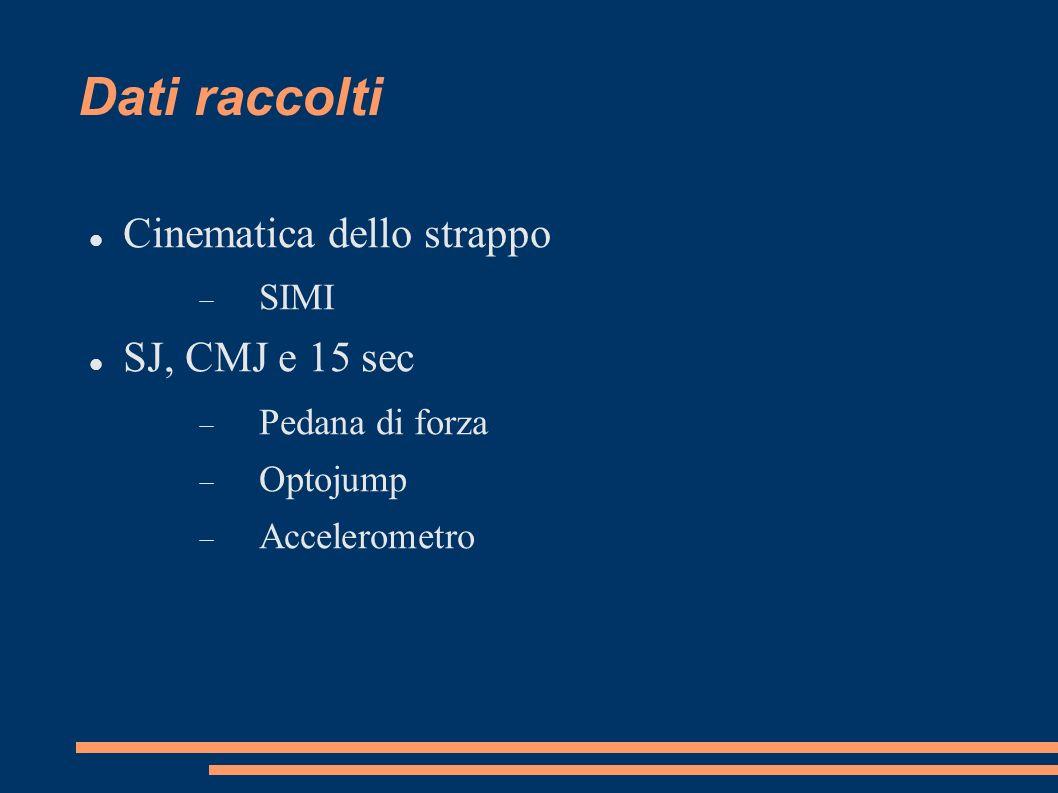Dati raccolti Cinematica dello strappo SJ, CMJ e 15 sec SIMI