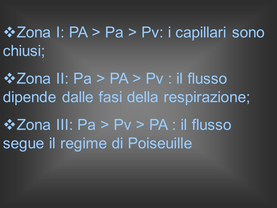 Zona I: PA > Pa > Pv: i capillari sono chiusi;