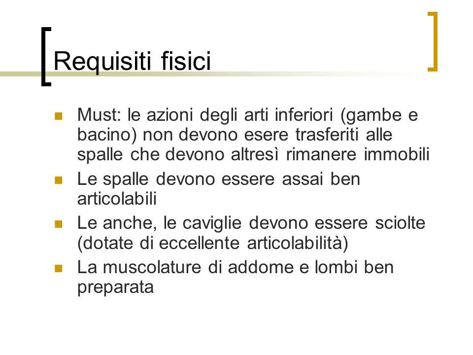 Requisiti fisiciMust: le azioni degli arti inferiori (gambe e bacino) non devono esere trasferiti alle spalle che devono altresì rimanere immobili.