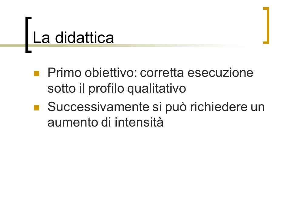 La didattica Primo obiettivo: corretta esecuzione sotto il profilo qualitativo.