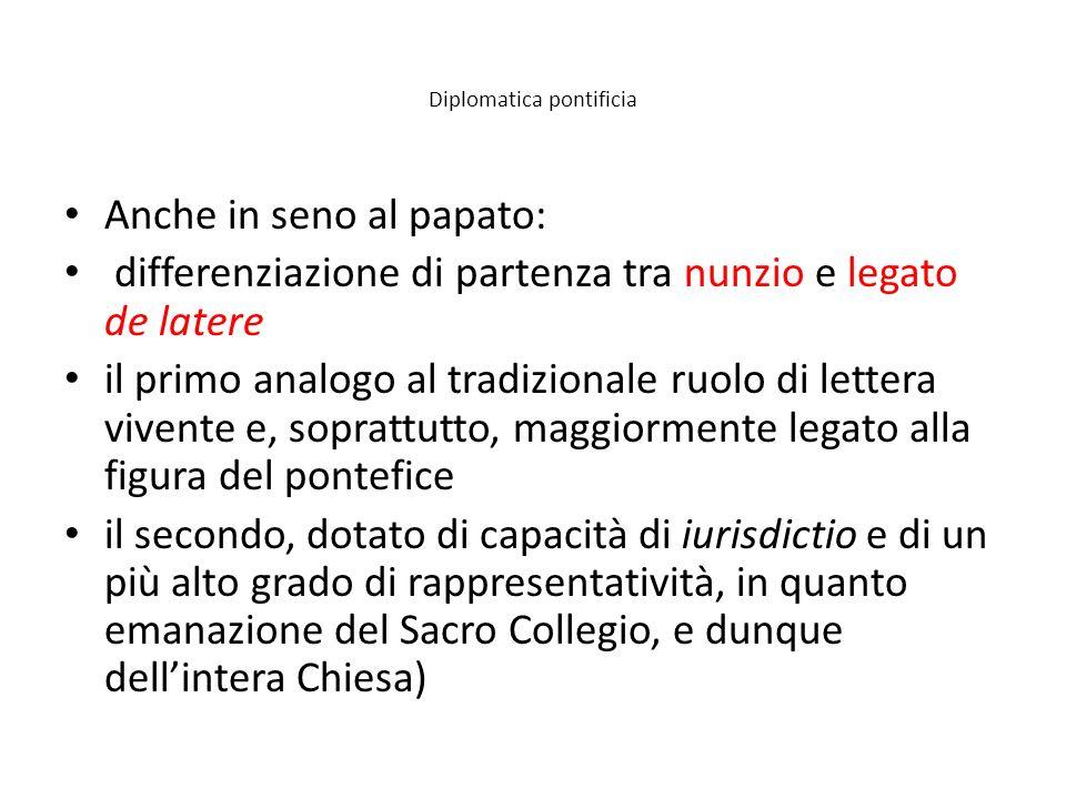 Diplomatica pontificia