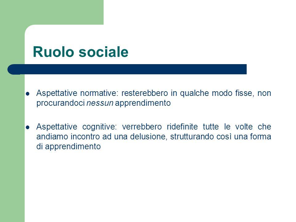 Ruolo socialeAspettative normative: resterebbero in qualche modo fisse, non procurandoci nessun apprendimento.