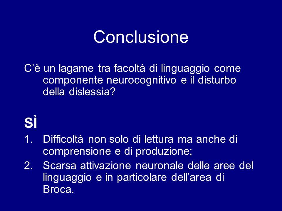 Conclusione C'è un lagame tra facoltà di linguaggio come componente neurocognitivo e il disturbo della dislessia