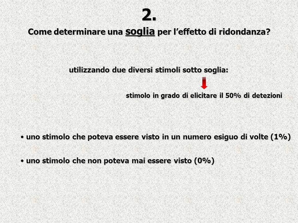 2. Come determinare una soglia per l'effetto di ridondanza