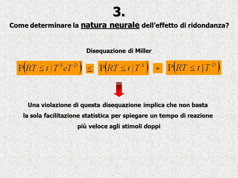 3. Come determinare la natura neurale dell'effetto di ridondanza