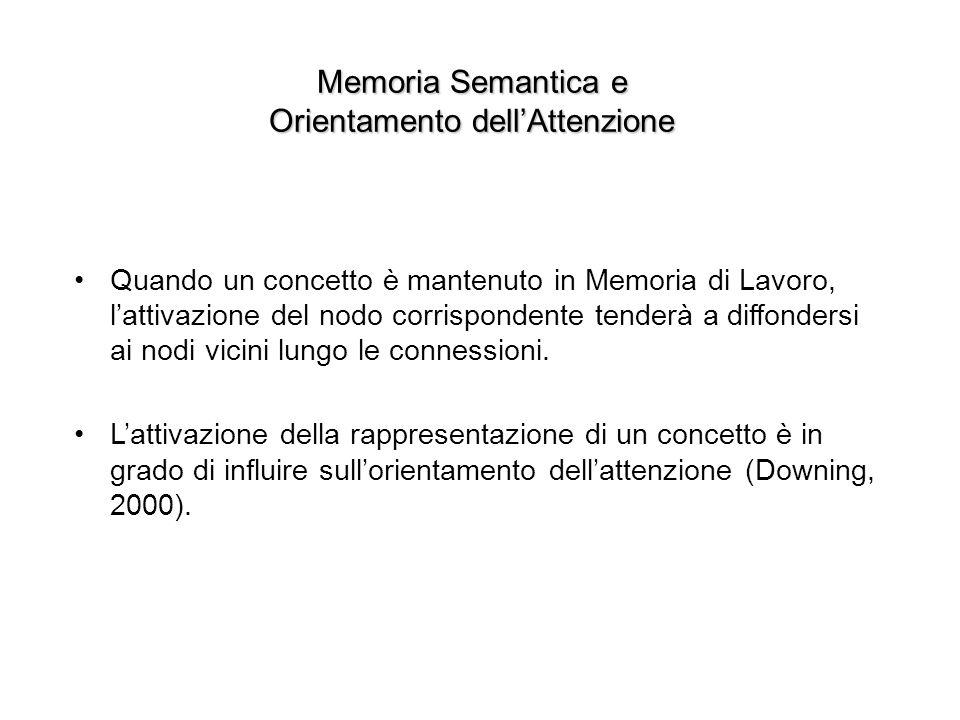 Memoria Semantica e Orientamento dell'Attenzione