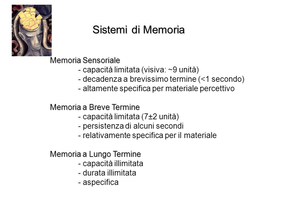 Sistemi di Memoria Memoria Sensoriale