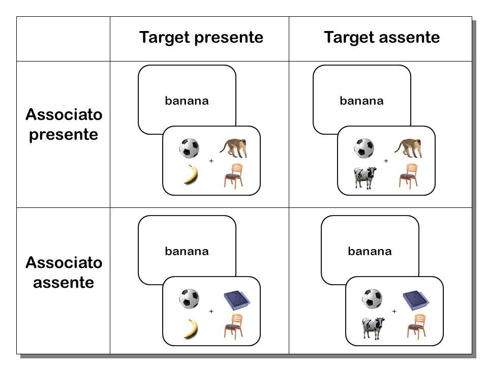 Target presente Target assente Associato presente Associato assente