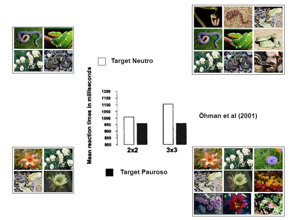 Target Neutro Öhman et al (2001) Target Pauroso