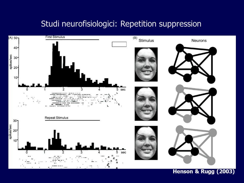 Studi neurofisiologici: Repetition suppression
