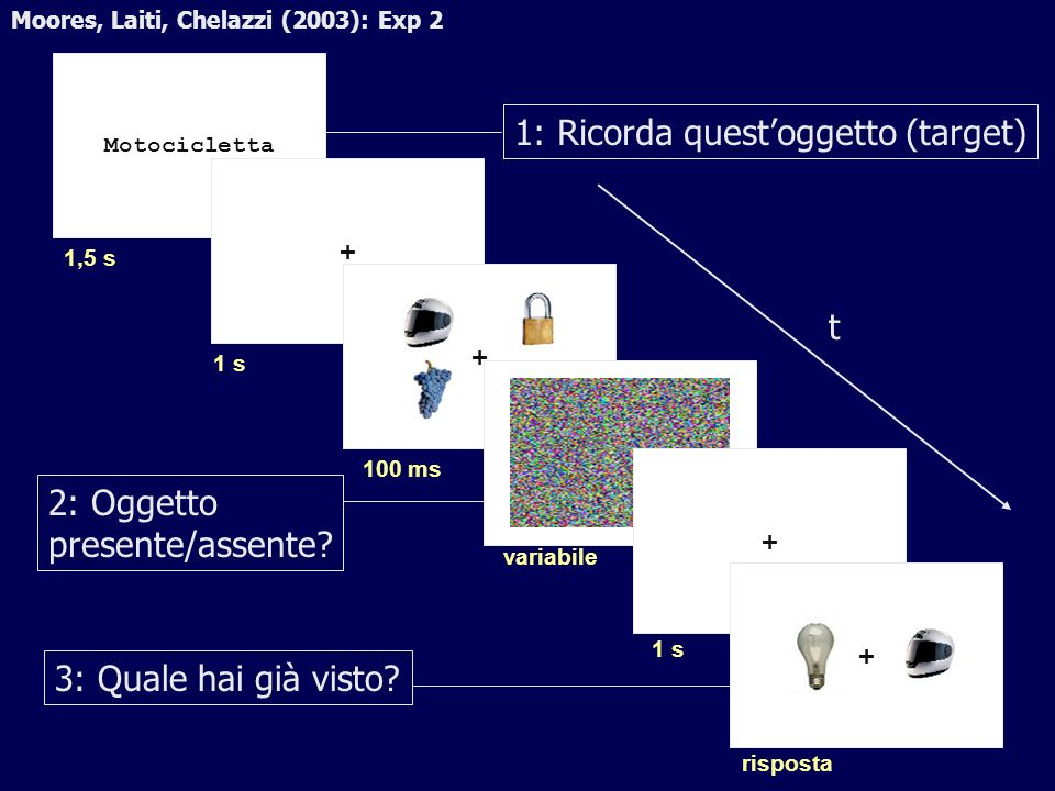 1: Ricorda quest'oggetto (target)