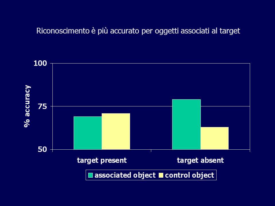 Riconoscimento è più accurato per oggetti associati al target