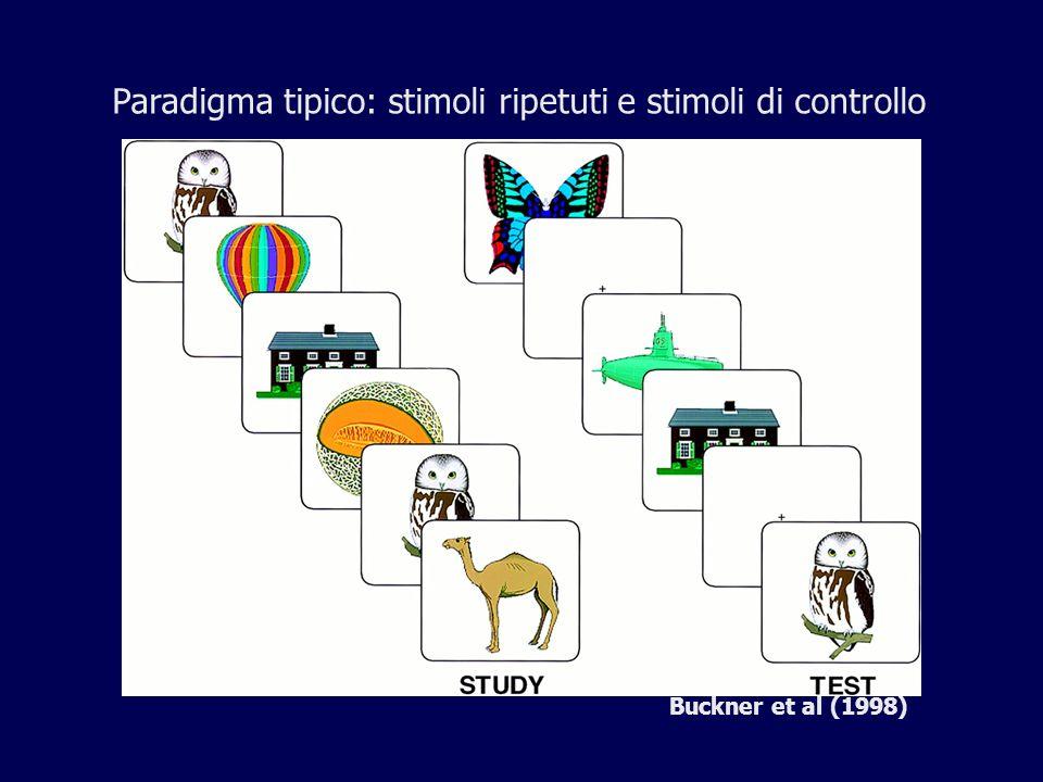 Paradigma tipico: stimoli ripetuti e stimoli di controllo