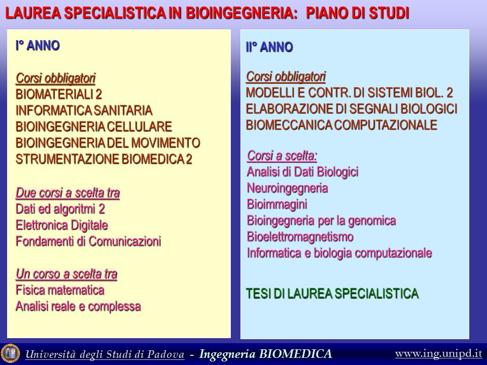 LAUREA SPECIALISTICA IN BIOINGEGNERIA: PIANO DI STUDI