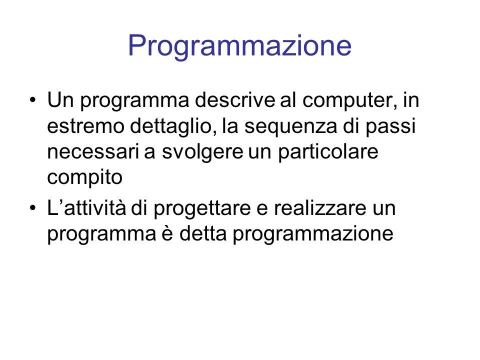 Programmazione Un programma descrive al computer, in estremo dettaglio, la sequenza di passi necessari a svolgere un particolare compito.