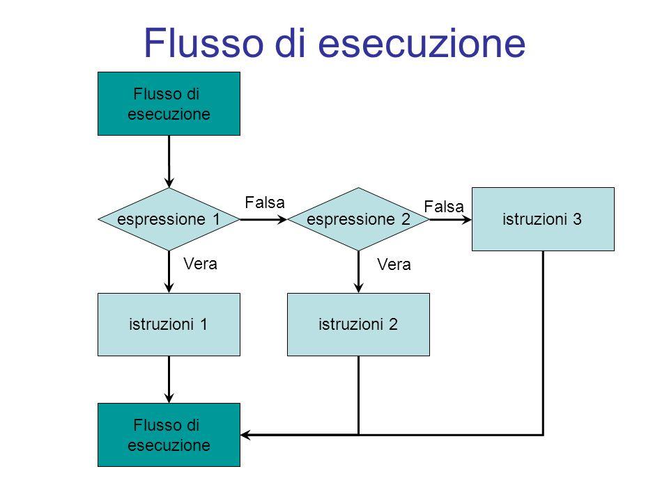 Flusso di esecuzione Flusso di esecuzione espressione 1 Falsa
