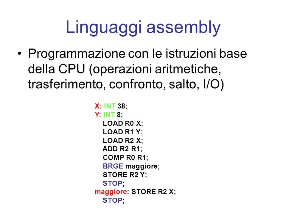 Linguaggi assembly Programmazione con le istruzioni base della CPU (operazioni aritmetiche, trasferimento, confronto, salto, I/O)
