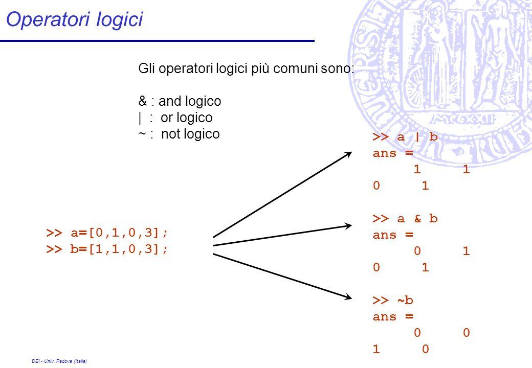 Operatori logici Gli operatori logici più comuni sono: & : and logico