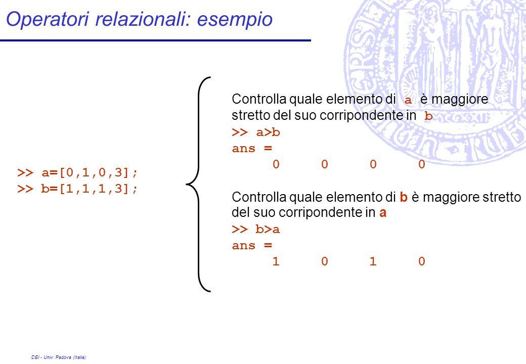 Operatori relazionali: esempio