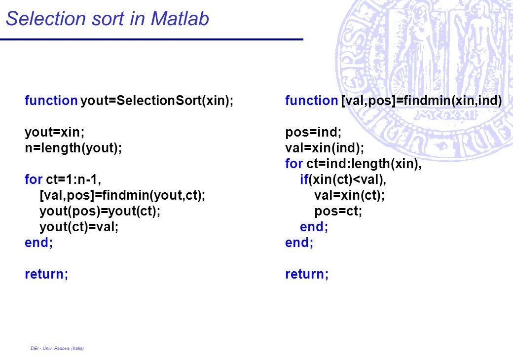 Selection sort in Matlab