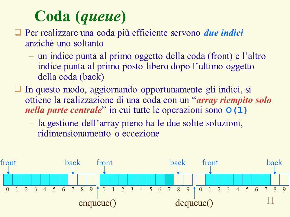 Coda (queue) Per realizzare una coda più efficiente servono due indici anziché uno soltanto.