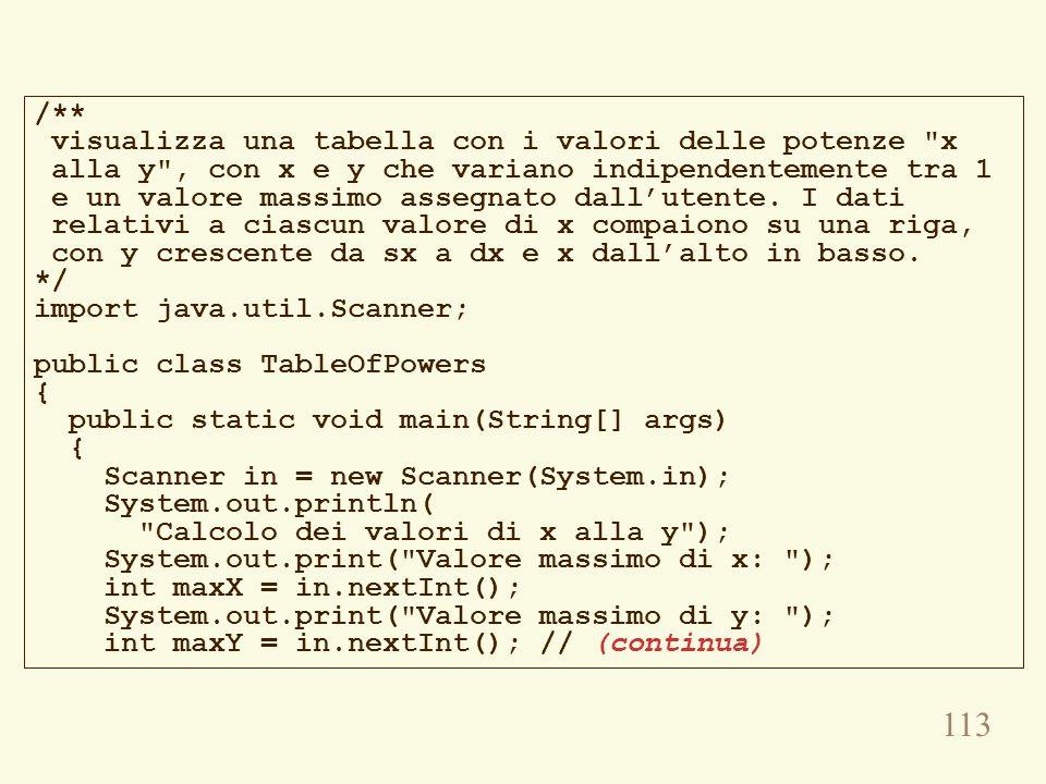 /**visualizza una tabella con i valori delle potenze x. alla y , con x e y che variano indipendentemente tra 1.