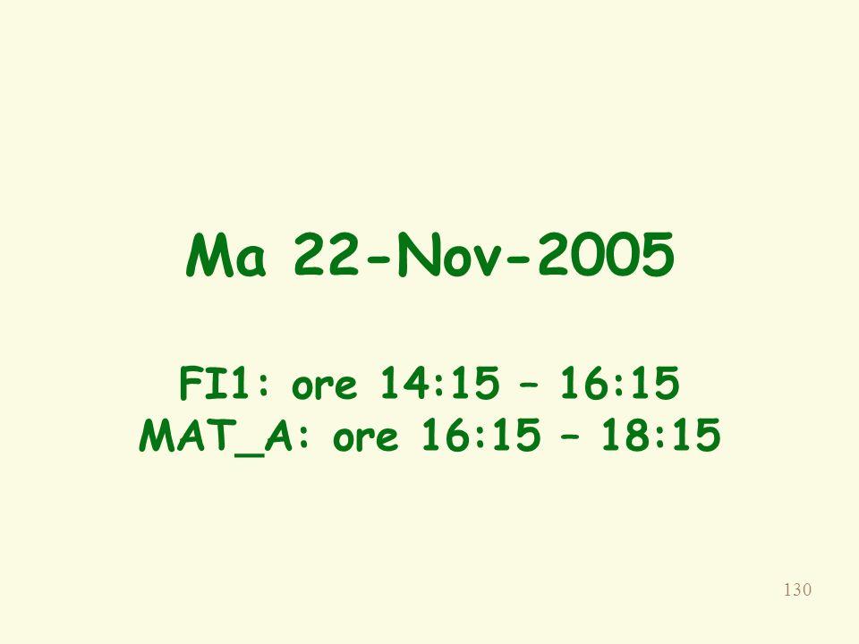 Ma 22-Nov-2005 FI1: ore 14:15 – 16:15 MAT_A: ore 16:15 – 18:15