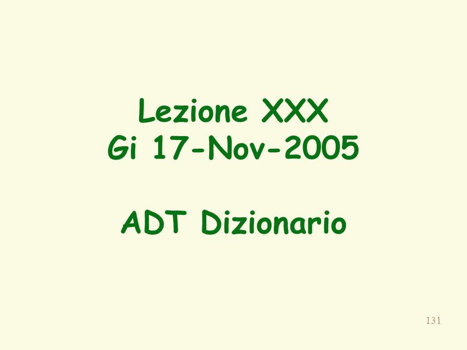 Lezione XXX Gi 17-Nov-2005 ADT Dizionario