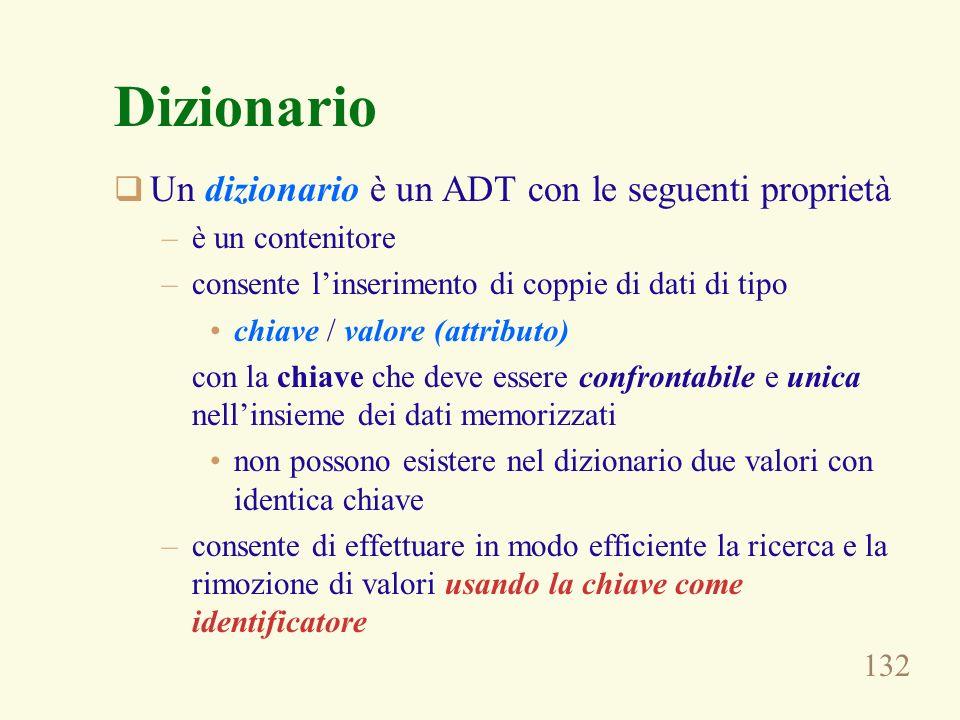 Dizionario Un dizionario è un ADT con le seguenti proprietà