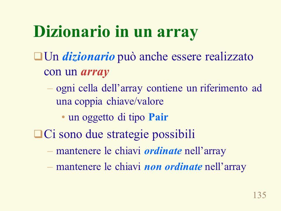 Dizionario in un array Un dizionario può anche essere realizzato con un array.