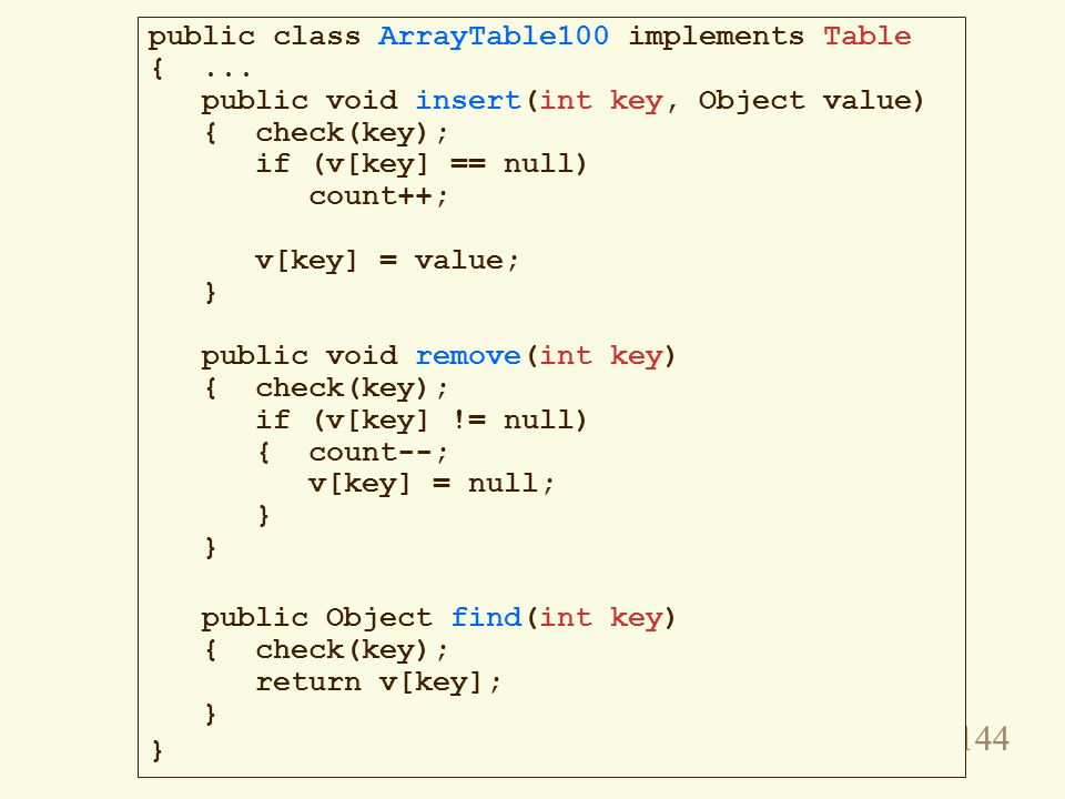 public class ArrayTable100 implements Table