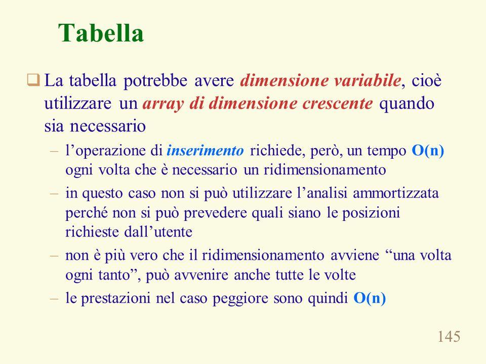 Tabella La tabella potrebbe avere dimensione variabile, cioè utilizzare un array di dimensione crescente quando sia necessario.