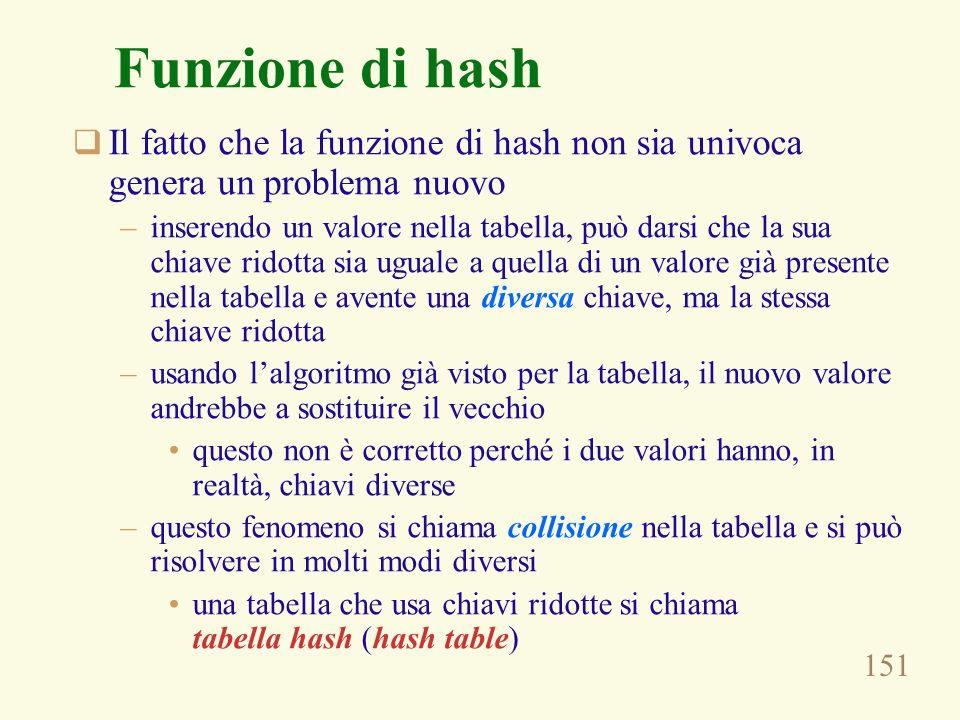 Funzione di hash Il fatto che la funzione di hash non sia univoca genera un problema nuovo.